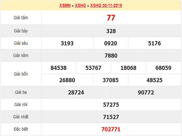 Tổng hợp con số may mắn kqxshg ngày 07/12
