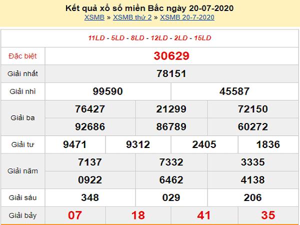Soi cầu bạch thủ KQXSMB- xổ số miền bắc ngày 21/07/2020