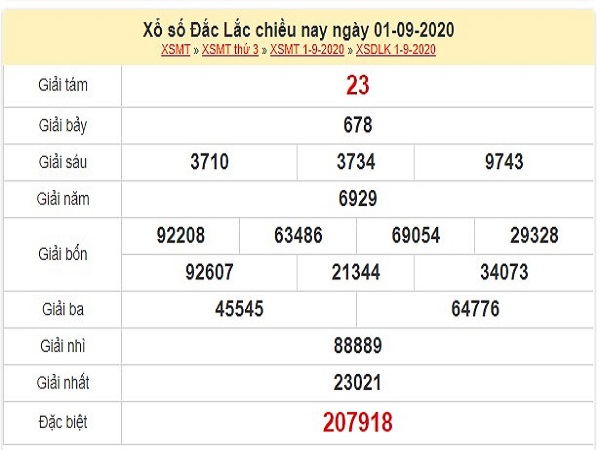 Dự đoán XSDLK 8/9/2020