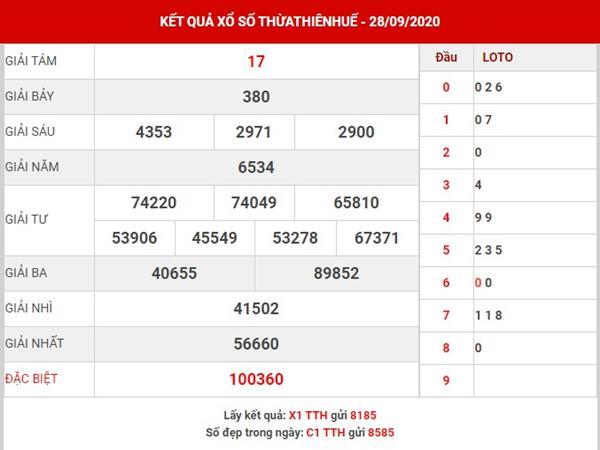 Thống kê kết quả xổ số Thừa Thiên Huế thứ 2 ngày 5-10-2020