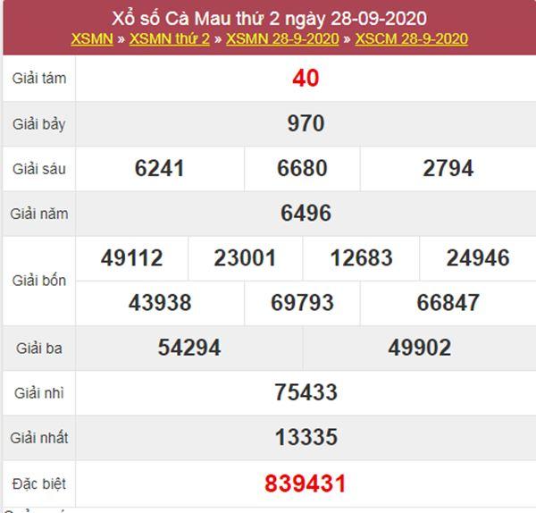 Dự đoán XSCM 5/10/2020 chốt lô VIP Cà Mau thứ 2