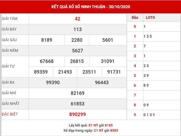 Dự đoán xổ số Ninh Thuận thứ 6 ngày 6-11-2020