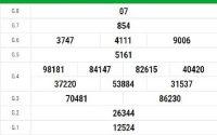Nhận định KQXSBD ngày 08/01/2021- xổ số bình dương cụ thể