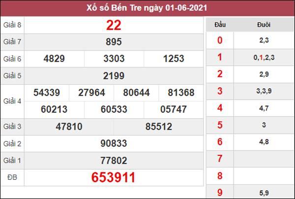 Nhận định KQXS Bến Tre 8/6/2021 thứ 3 cùng cao thủ